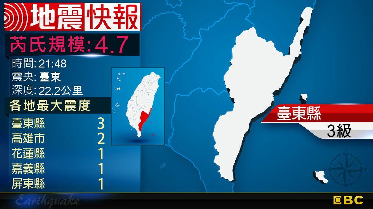 地牛翻身!21:48 臺東發生規模4.7地震