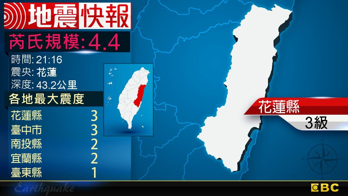 地牛翻身!21:16 花蓮發生規模4.4地震
