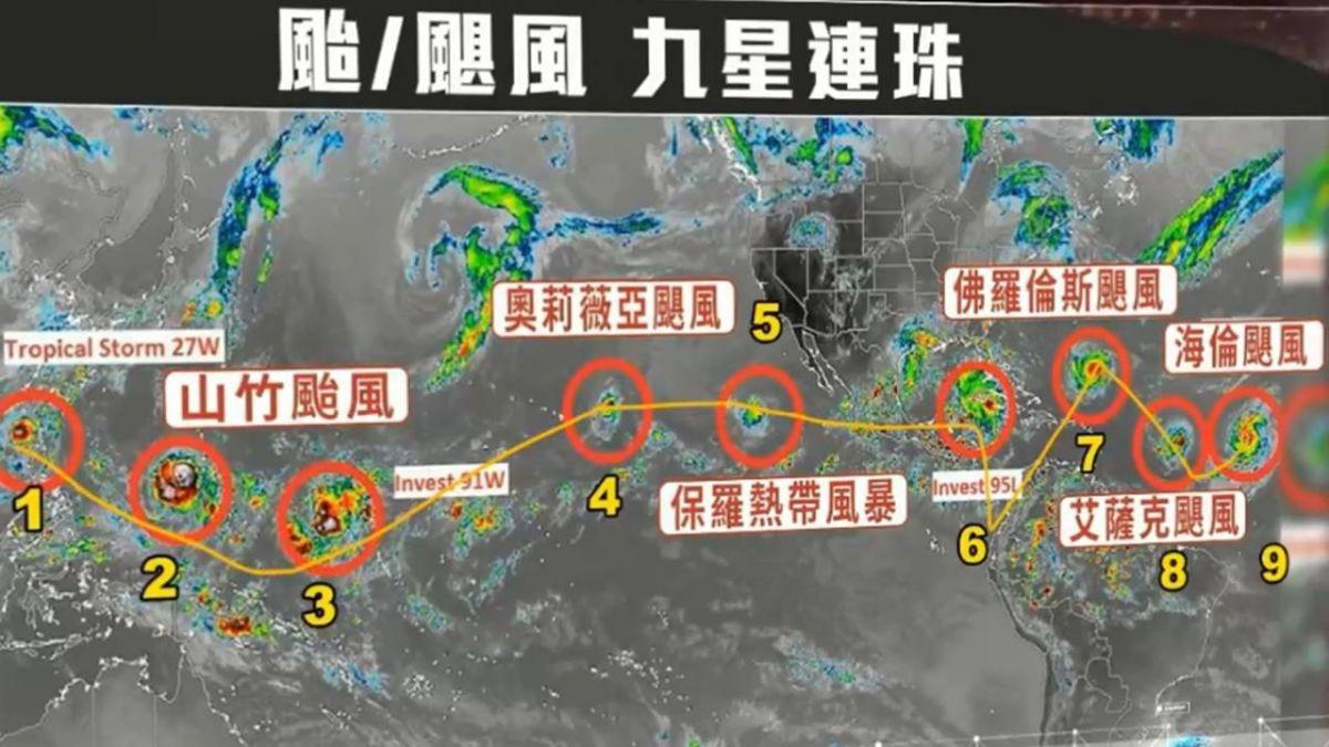 全球颱、颶風潮爆發 北半球驚現「九星連珠」!超狂照片曝光