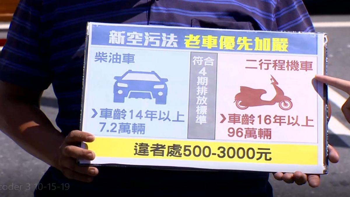 反新版空汙法! 上百輛老車行政院前抗議