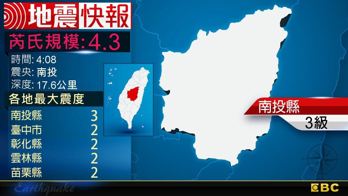 地牛翻身!4:08 南投發生規模4.3地震