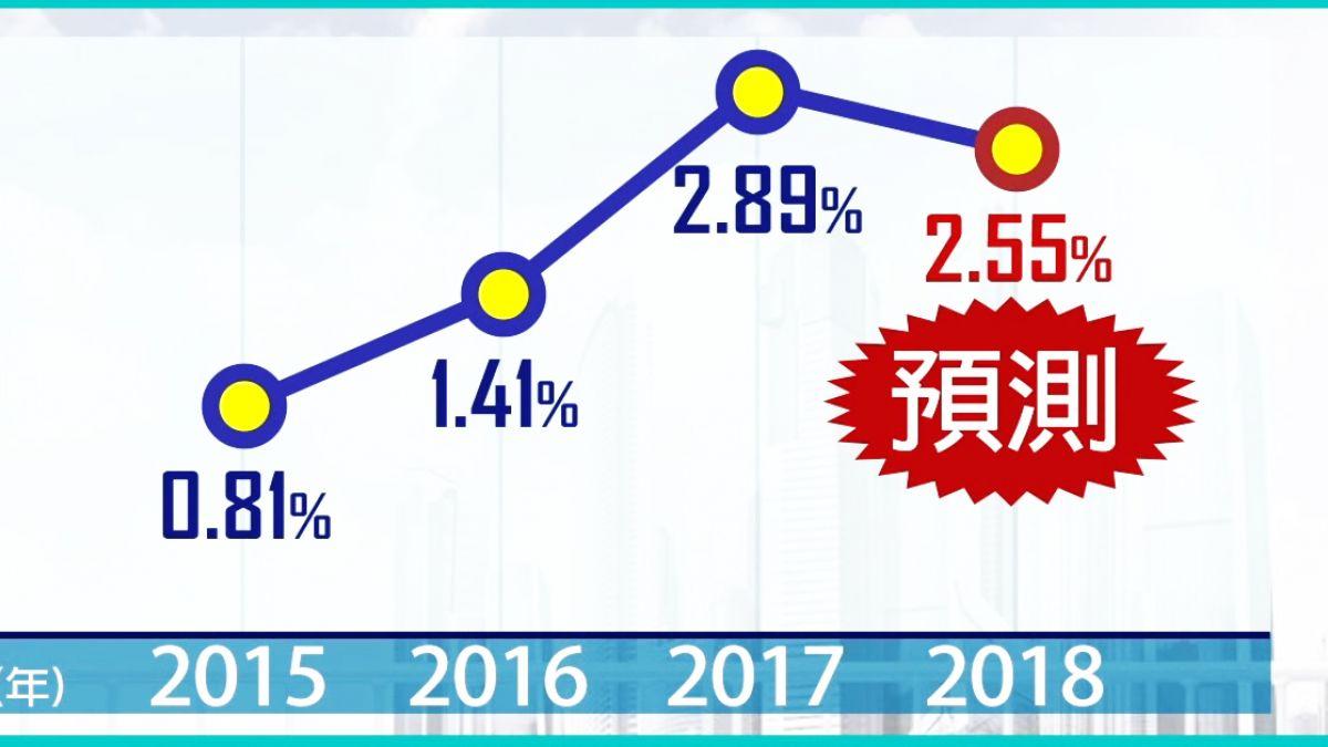 經濟持續成長 今年預估2.55%