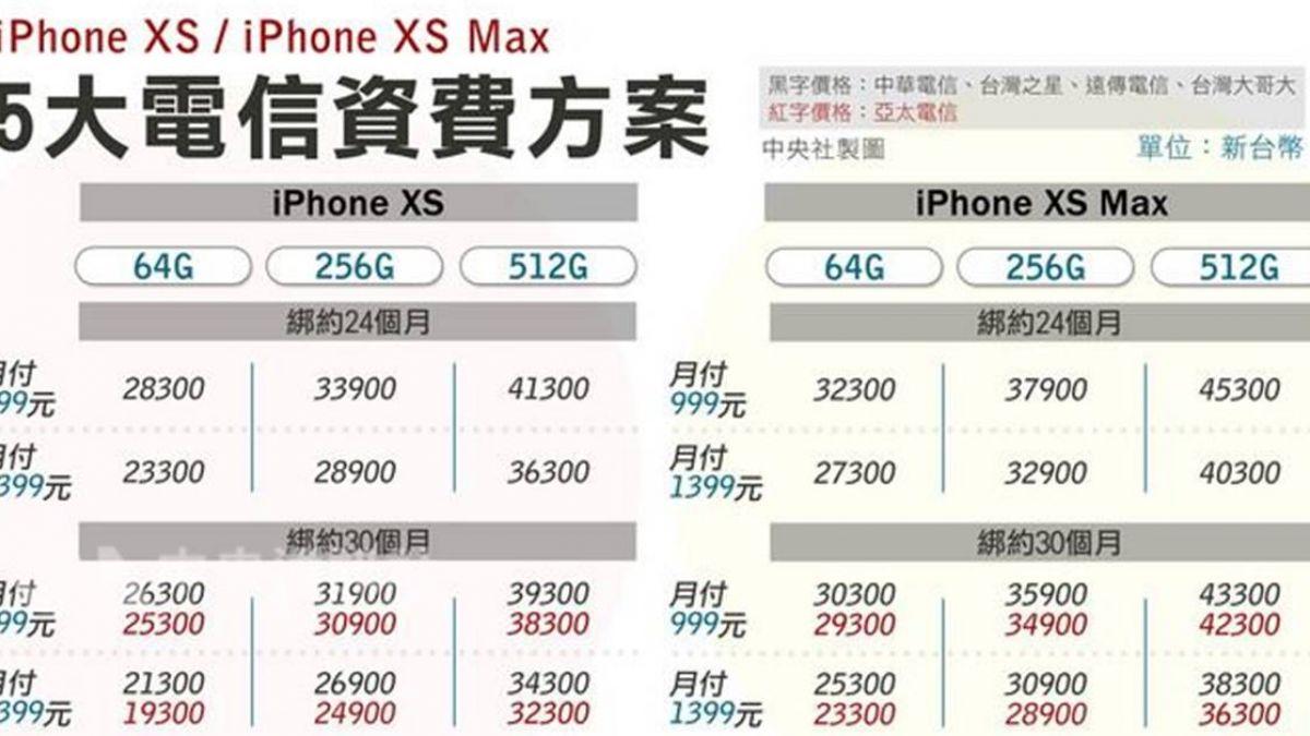 iPhone XS週五開賣 5大電信備戰