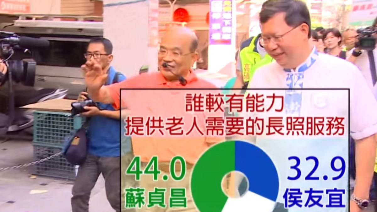 蘇、侯民調再拉近 8成新北市民盼市政辯論