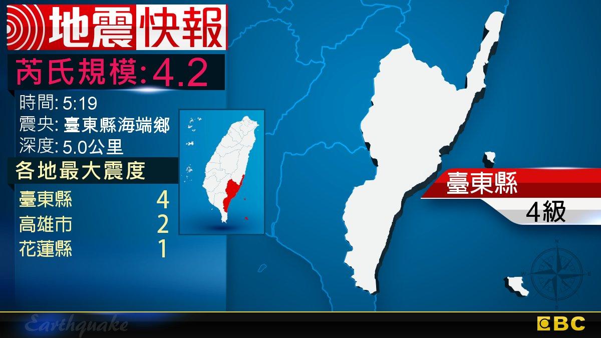 地牛翻身!5:19 臺東發生規模4.2地震