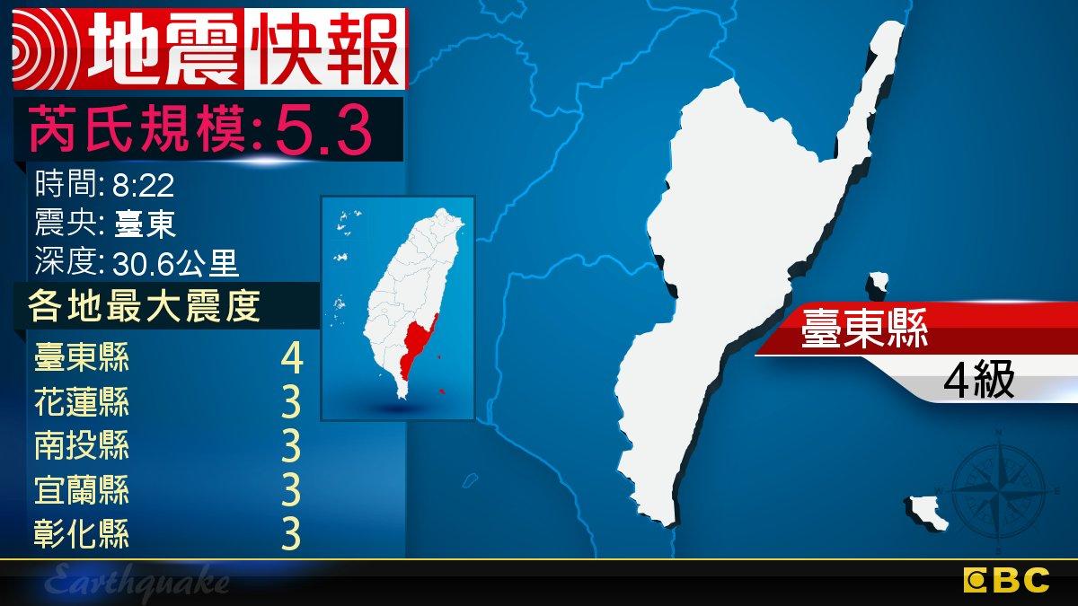 地牛翻身!8:22 臺東發生規模5.3地震