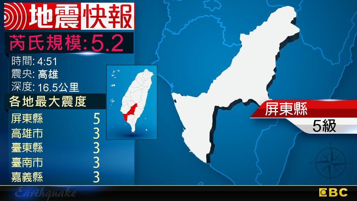4:51高雄六龜地震!規模5.2 最大震度屏東三地門5級