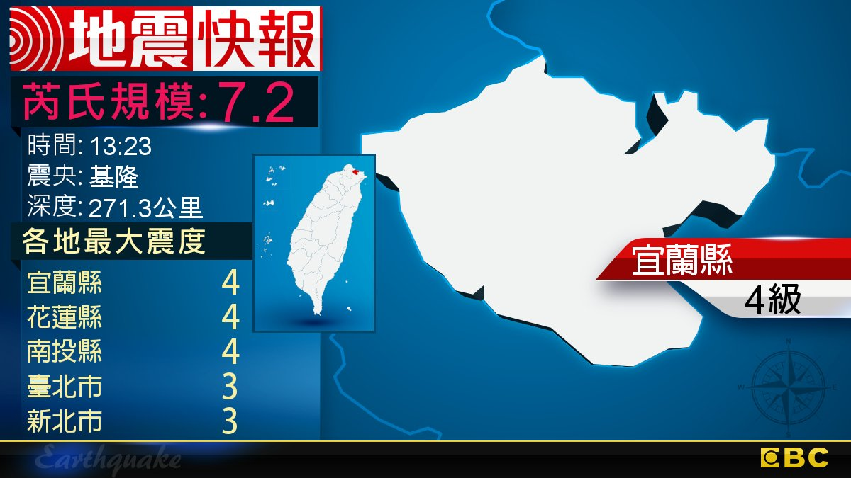地牛翻身!13:23 基隆發生規模7.2地震