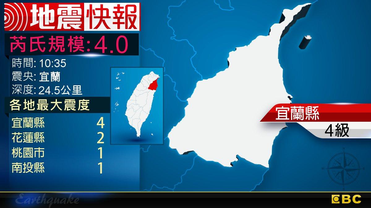 地牛頻動!兩小時內苗栗、宜蘭兩起地震 最大震度4級