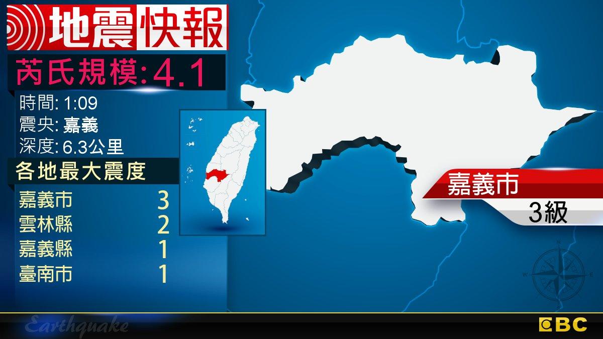 地牛翻身!1:09 嘉義發生規模4.1地震