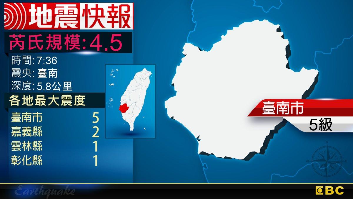 地牛翻身!7:36 臺南發生規模4.5地震